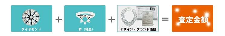 ダイヤモンド0.3カラット